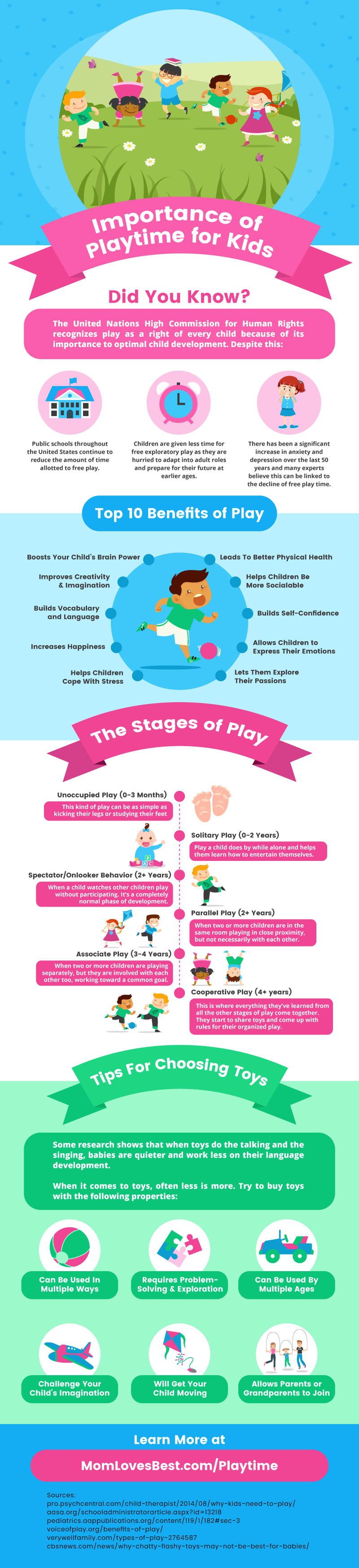 Pretend Play Articles and Posts